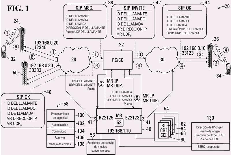 Transmisión ininterrumpida de transmisiones de protocolo de internet durante cambios de punto de extremo.