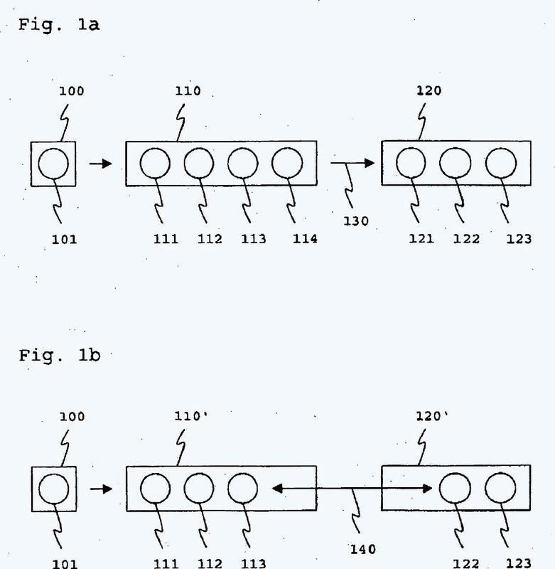 Procedimiento y sistema para una transmisión segura de datos.