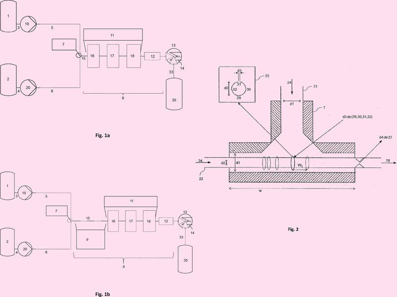 Método y aparato para la disrupción de células de biomasa.