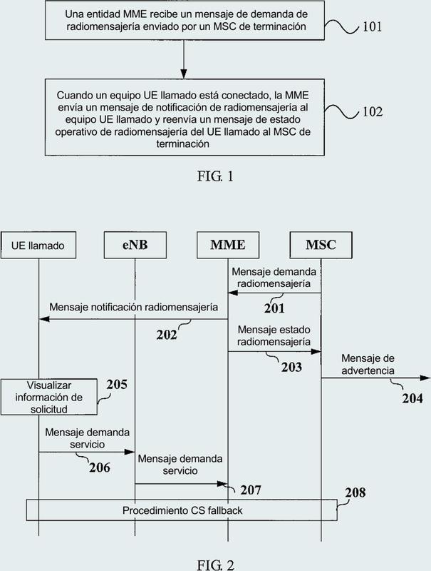 Método, aparato y sistema de procesamiento y de presentación visual de información de radiomensajería.