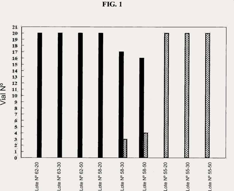 Liofilizacion de agente tensioactivo pulmonar liposomico sintetico.