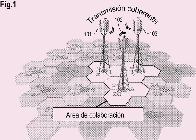 Método y dispositivo para procesamiento de datos en una red de comunicación.