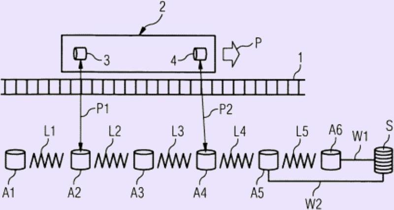 Procedimiento de transmisión de datos en una red de radio inalámbrica.