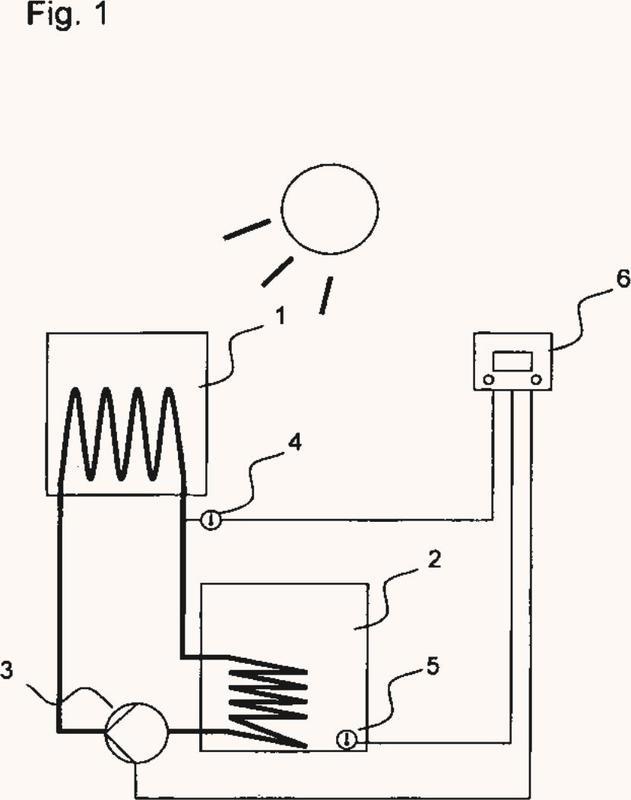 Procedimiento para el funcionamiento de una instalación solar térmica.