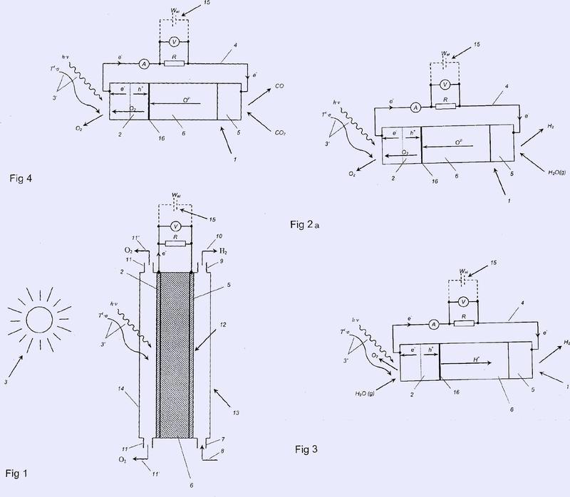 Celda fotoelectroquímica y procedimiento para descomponer por acción de energía solar un material de partida.