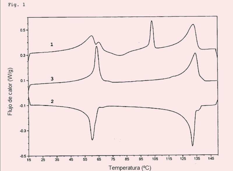 Composición en partículas suavizante de tejidos y método de fabricarla.