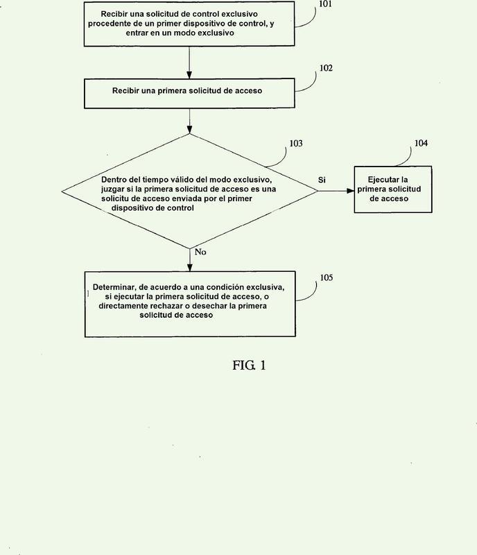 Método de control de dispositivos, dispositivo de red, y sistema de red.