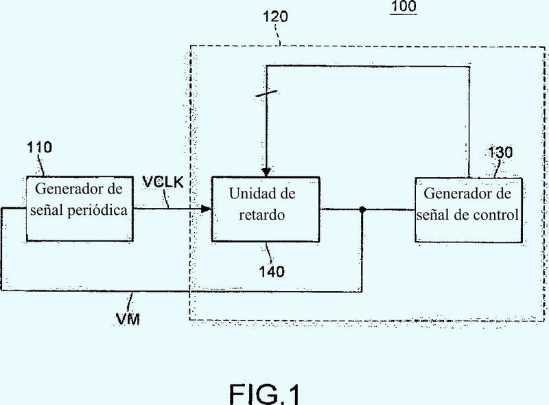 Circuito de control para reducir la interferencia electromagnética.