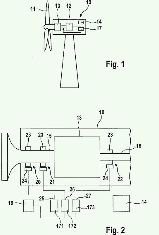 Instalación de energía eólica y procedimiento para la verificación de un relé del número de revoluciones de una instalación de energía eólica.