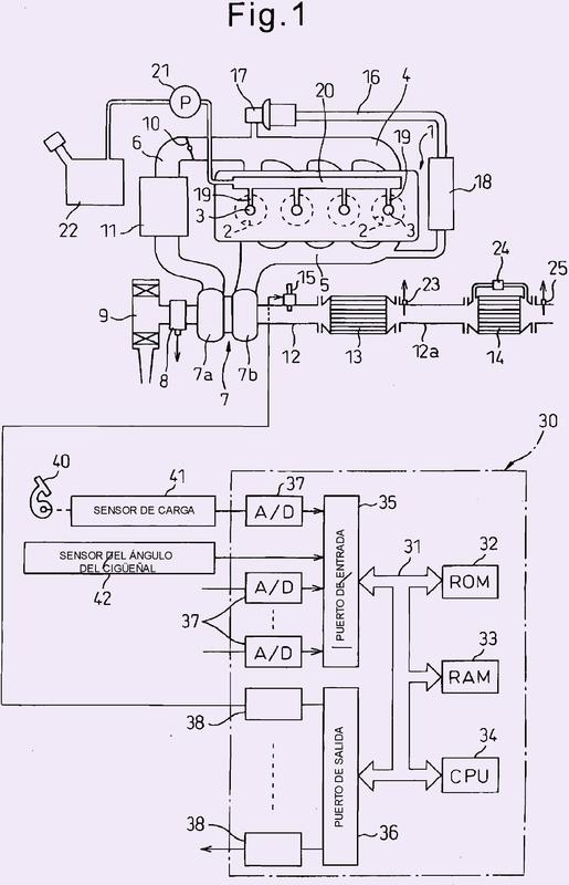 Sistema de purificación de gases de escape para motor de combustión interna.