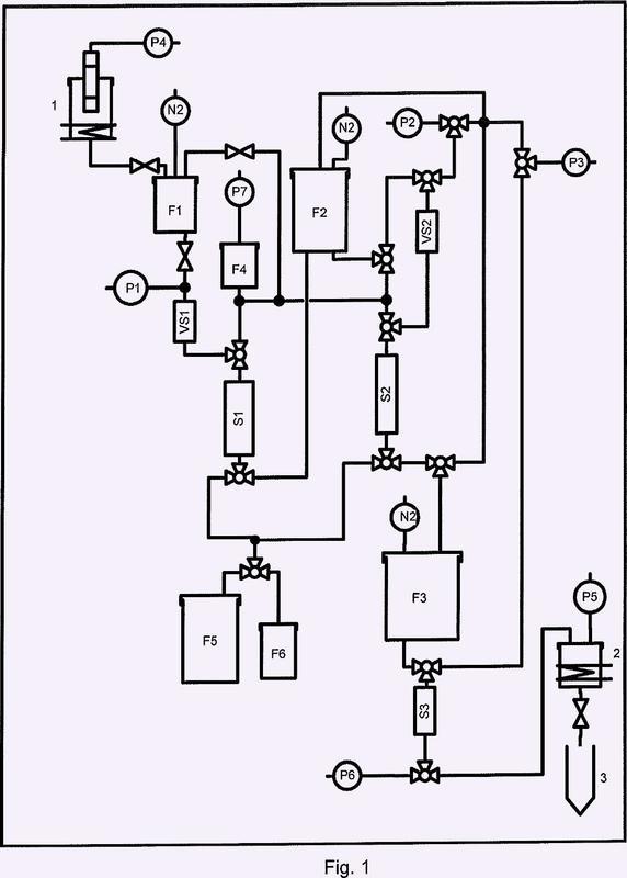 Procedimiento para la producción de compuestos de 177Lu de alta pureza sin portador así como compuestos de 177Lu sin portador.