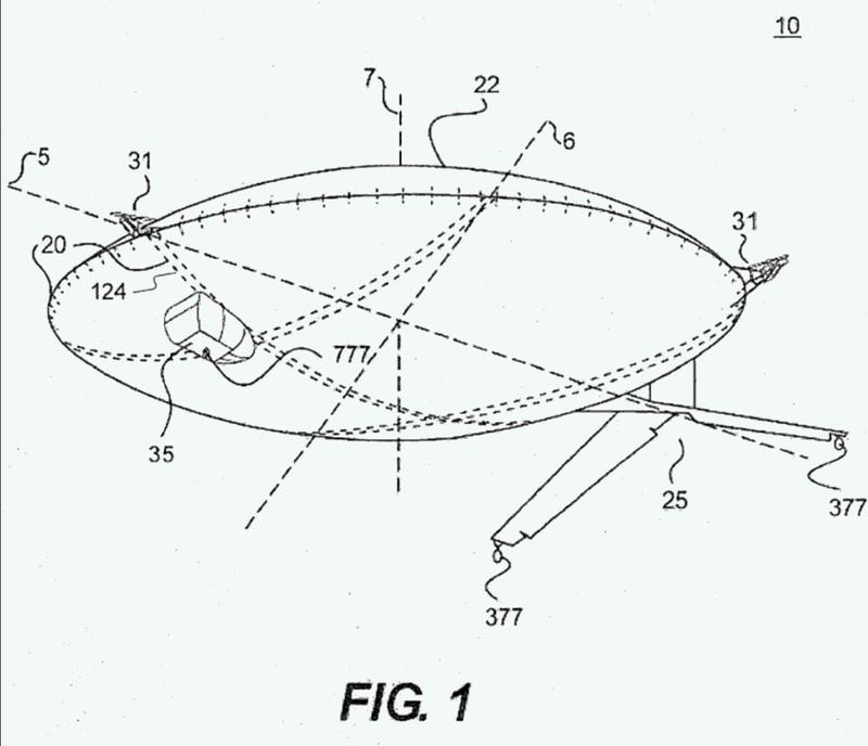 Aeronave lenticular y controles asociados.