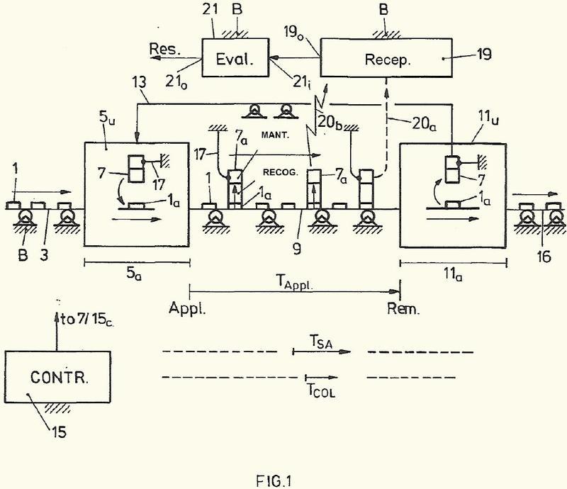 Método de inspección y/o de prueba en línea de dispositivos y aparato para realizar tal método.