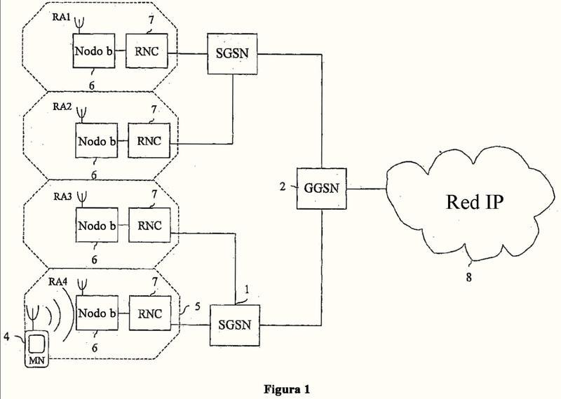 Sistema y procedimiento de telecomunicaciones.