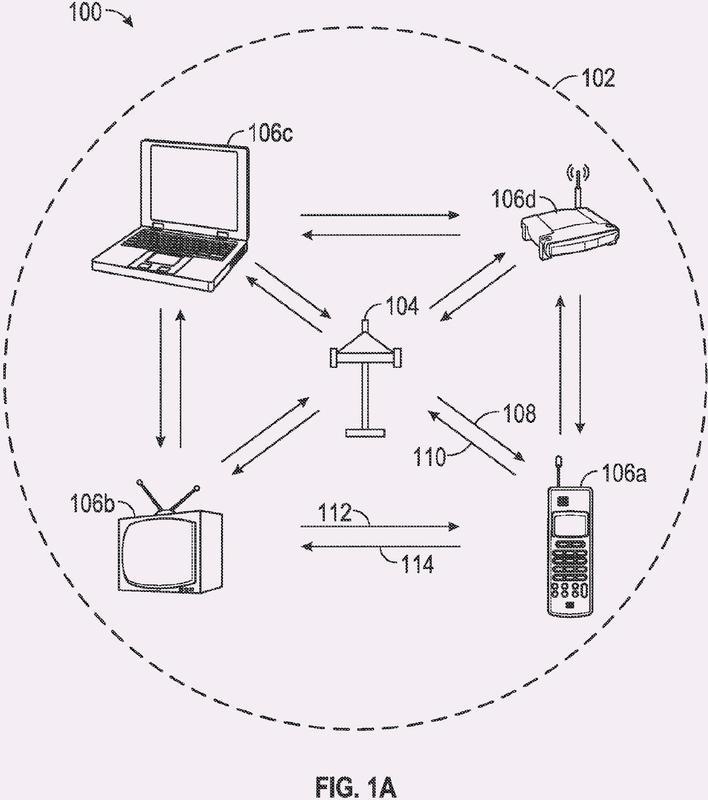 Sistemas y procedimientos para la sincronización dentro de una red con conocimiento del vecindario.
