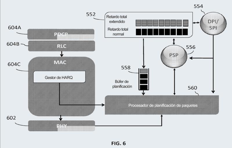 Sistemas y procedimientos para la planificación de paquetes de datos en base a la tolerancia al retardo de las aplicaciones.