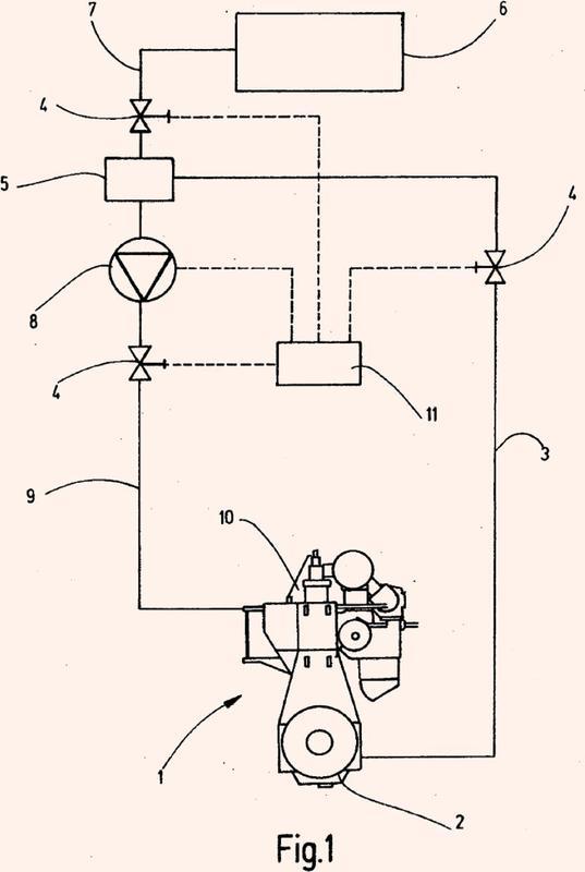 Procedimiento y aparato de preparación de aceite para cilindros.