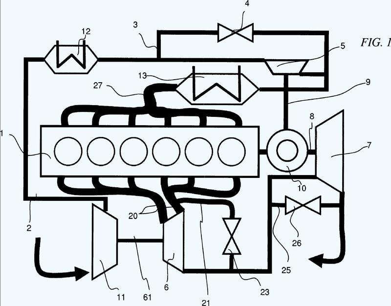 Aparato motor sobrealimentado de tipo turbo-compound.