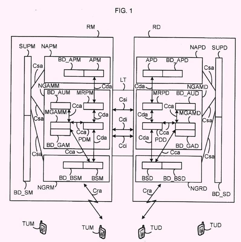 Método de conexión entre al menos una red móvil y una red remota y sistema correspondiente.
