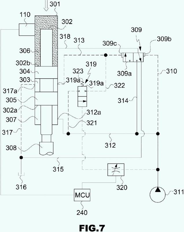 Sistema de rompedor hidráulico de carrera automática de variación continua.