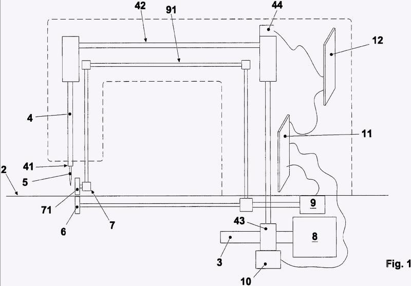 Máquina de coser con dispositivos de control de funcionamiento.