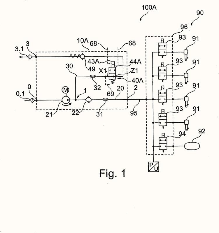 Instalación de suministro de aire comprimido y sistema neumático.