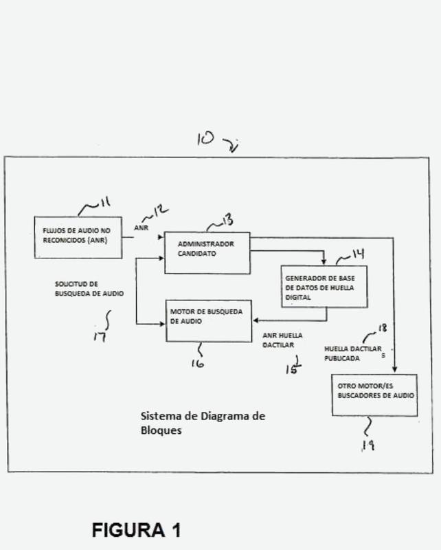 Identificación automática de material repetido en señales de audio.