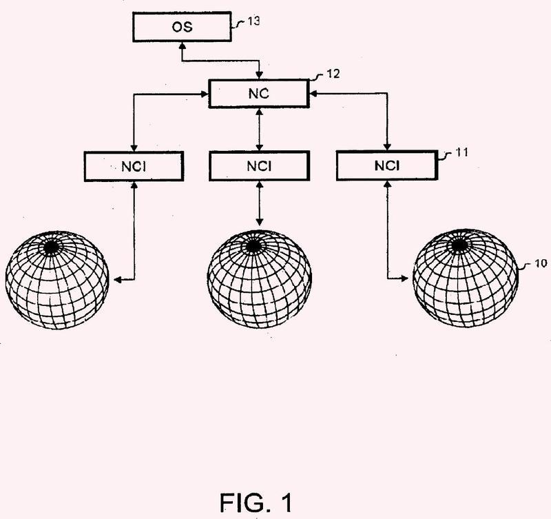 Sistema y procedimiento para múltiples redes virtuales simultáneas.