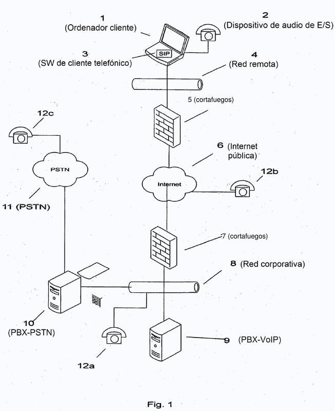Un sistema informático de telefonía de voz sobre IP (VoIP).
