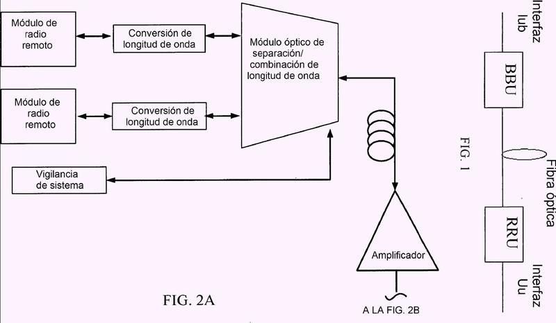 Método y dispositivo de tratamiento de transmisión de señal y estación base distribuida.