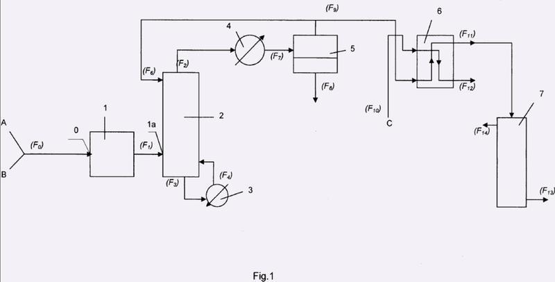 Procedimiento de obtención de un éster de ácido carboxílico.
