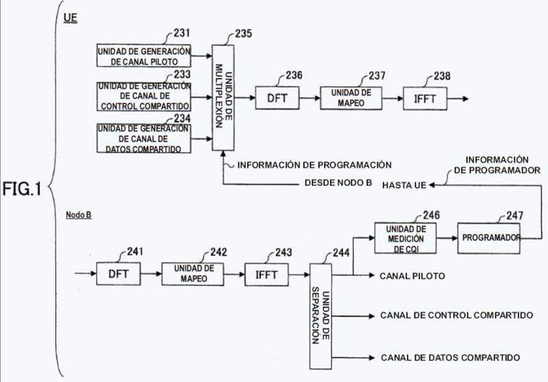 Estación base, dispositivo de usuario, y método utilizado en sistema de comunicación móvil.
