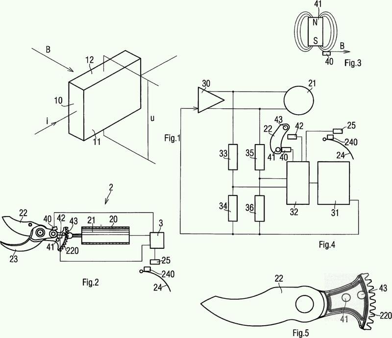 Dispositivo de control posicional de dos elementos entre sí tales como hojas de herramientas de corte de la clase tijera podadora y herramienta de corte que lo incluye.