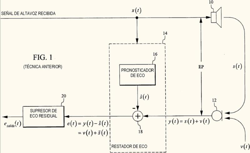 Estimación y supresión de no linealidades de altavoces armónicos.