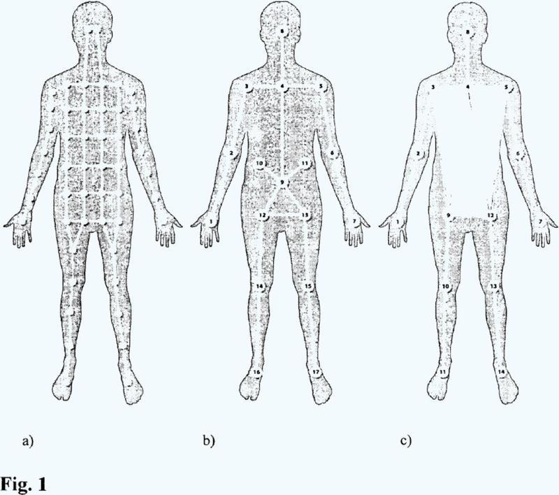 Procedimiento y dispositivo para la estimación de una postura.