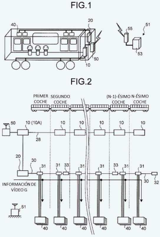 Sistema de distribución y visualización de información de vídeo a bordo de un tren y método de conmutación de visualización.