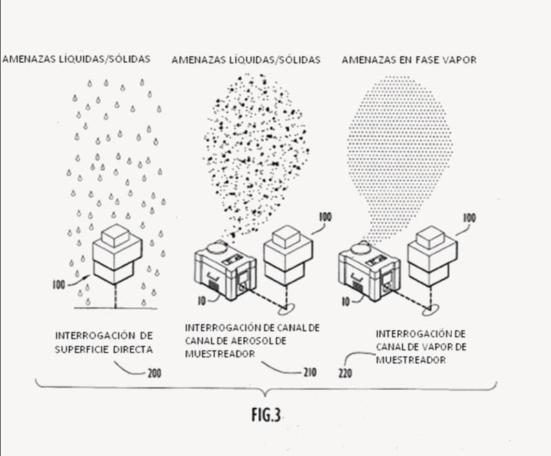 Módulo muestreador de aire para mejorar las capacidades de detección de un dispositivo o sistema de detección química.