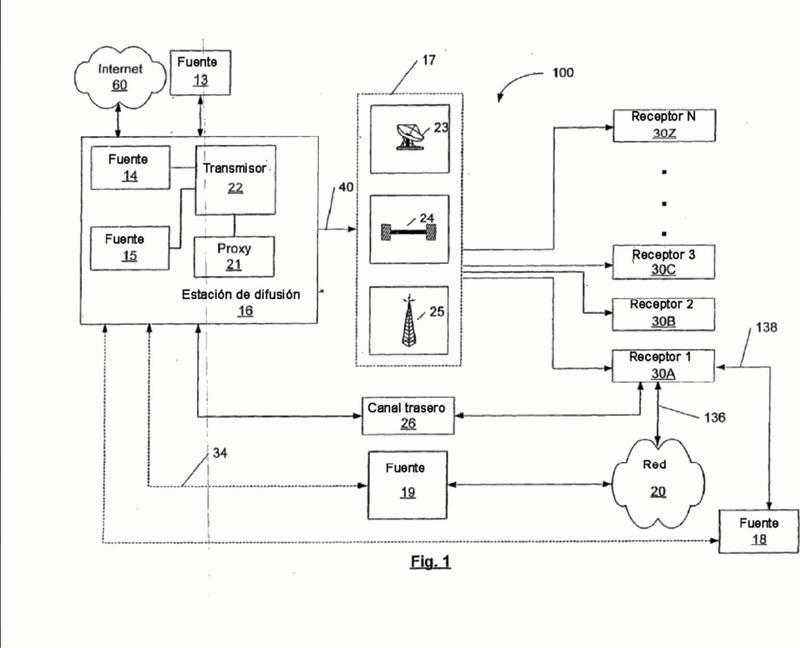 Sistema para administrar datos en un sistema informático distribuido.