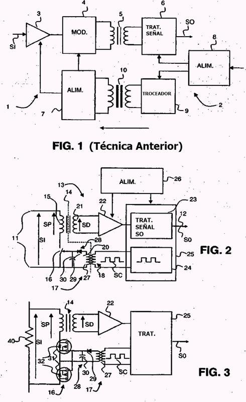 Dispositivo de acoplamiento de señal de medida con aislamiento eléctrico y aparato eléctrico que incluye un dispositivo de este tipo.