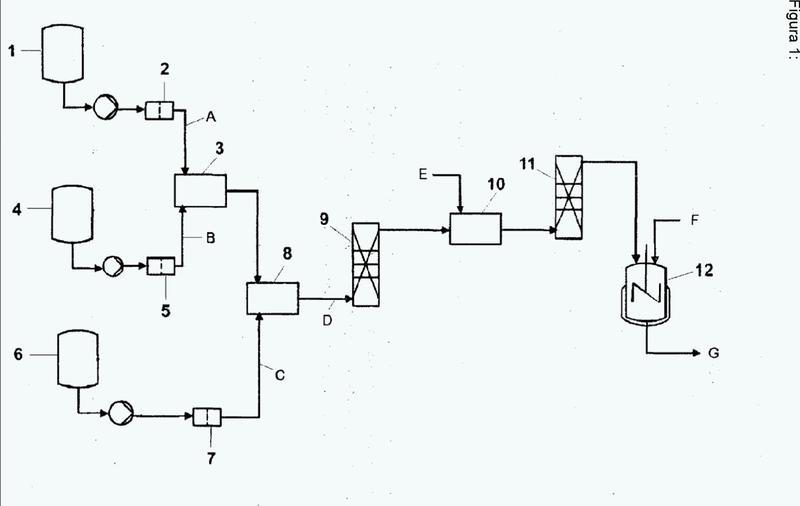 Procedimiento y dispositivo para la preparación continua de polímeros mediante polimerización por radicales.
