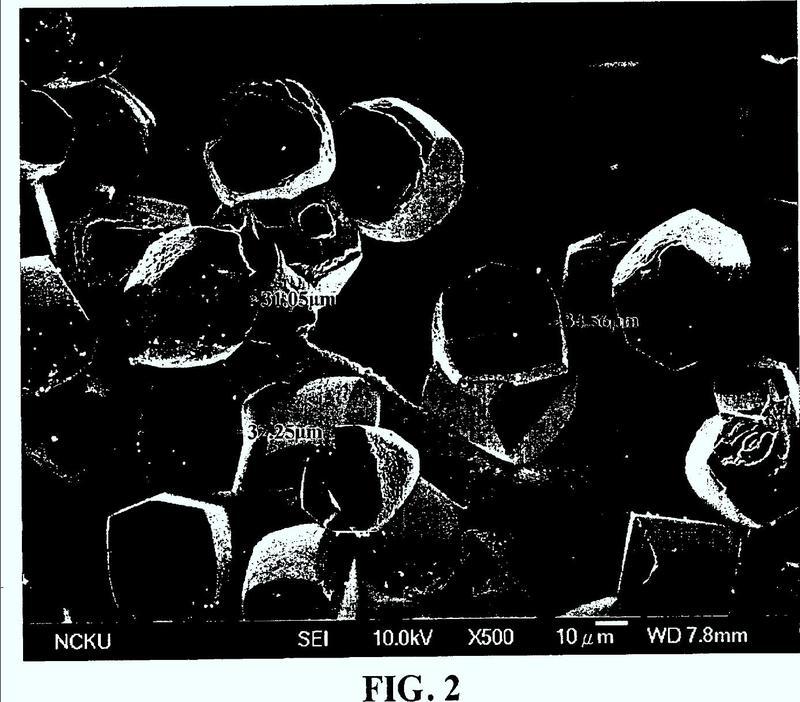 Método para sintetizar zeolita beta completamente de sílice con tamaño de cristal pequeño.