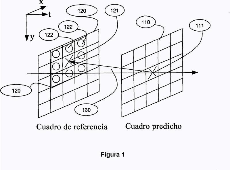 Método y sistema de predicción de imagen.