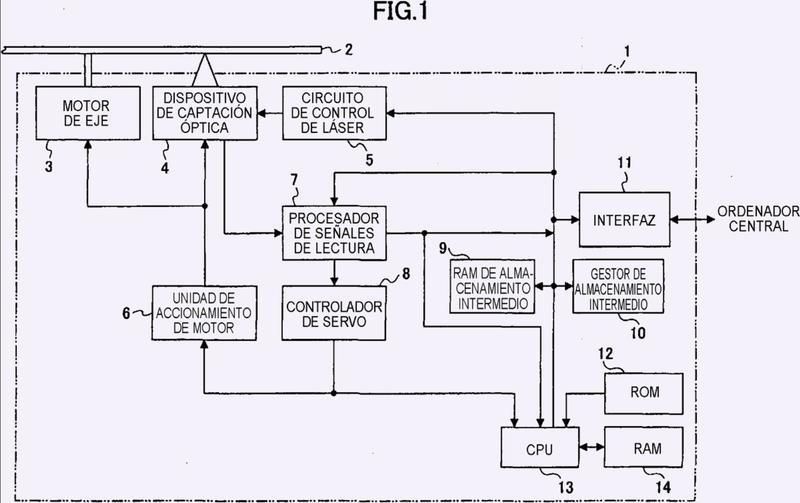 Dispositivo de grabación de información, método de grabación de información, programa de grabación de información y medio de grabación que contiene el programa de grabación de información.