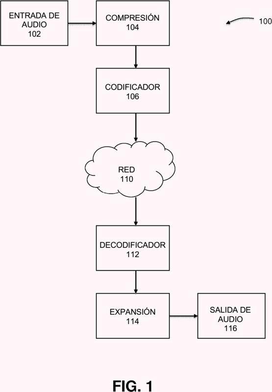 Aparato de compresión y método para reducir un ruido de cuantización utilizando una expansión espectral avanzada.