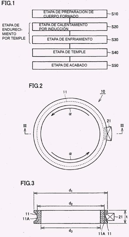 Procedimiento de tratamiento térmico de un miembro con forma de anillo, procedimiento para producir un miembro con forma de anillo, miembro con forma de anillo, corona de apoyo, cojinete de rodillos, y procedimiento para producir una corona de apoyo.