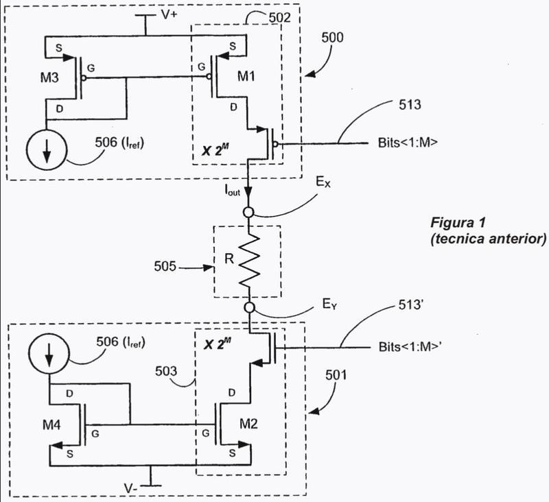 Arquitectura de salida de corriente para dispositivo de estimulación implantable.
