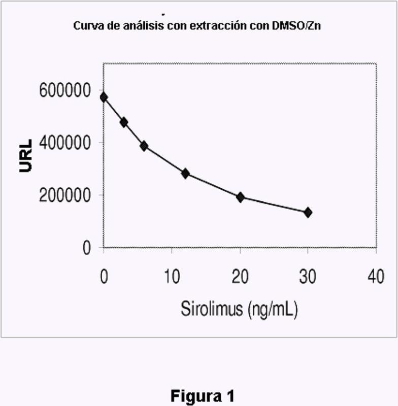 Reactivo de extracción de fármacos inmunosupresores para inmunoanálisis.