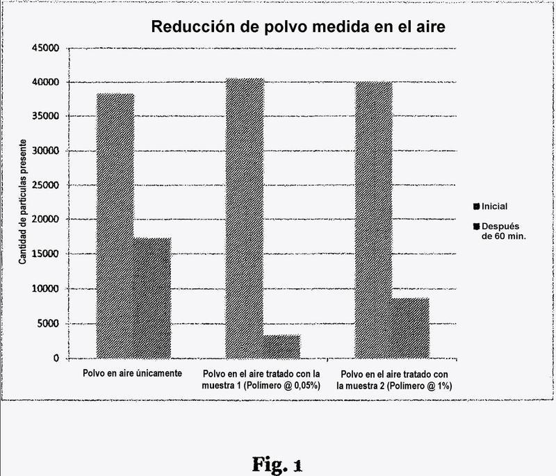 Métodos para reducir partículas en el aire.