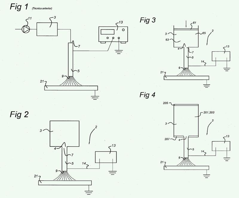 Sistema de atomización electro - hidrodinámica.