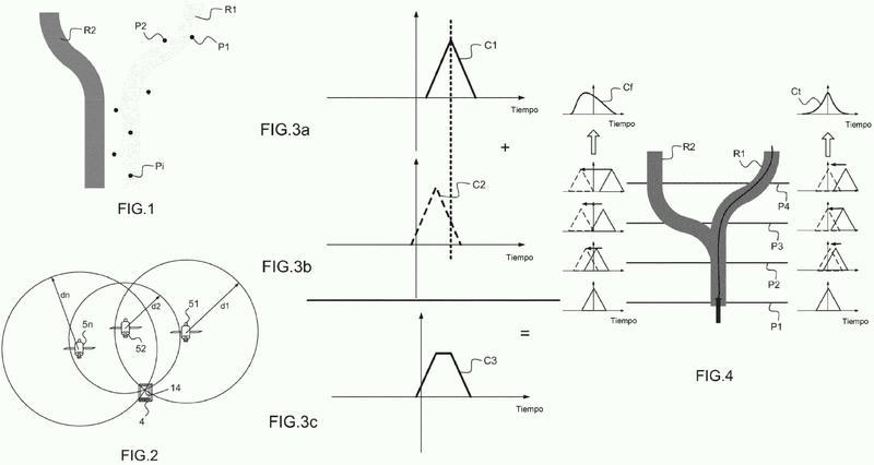 Procedimiento de determinación de un indicador de confianza relativo a la trayectoria tomada por un móvil.